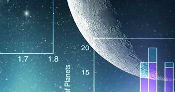 Khám phá bí mật các hành tinh mới quay quanh hệ sao lùn đỏ