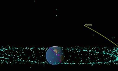 """Tiết lộ """"sốc"""" tiểu hành tinh bay sát Trái đất vào 2029"""