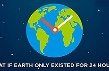 Chuyện gì xảy ra nếu Trái đất chỉ có mùa lạnh?