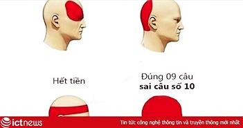 Những mẹo chơi Vietnam IQ được đúc rút lại