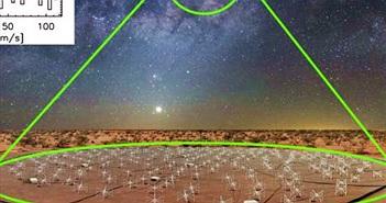 Sững sờ hiện tượng hydro bị ion hóa ở thiên hà Milky Way
