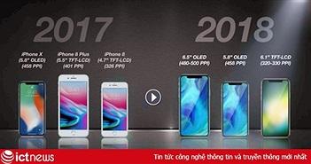 iPhone mới sẽ xuất hiện màu mới và có màn hình lớn nhất trong thị trường smartphone