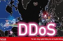 Khai trương hệ thống xử lý giảm thiểu tấn công DDoS qua trạm trung chuyển Internet quốc gia VNIX