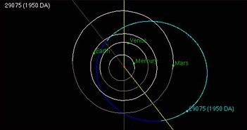 Tiểu hành tinh 2.000 mét có thể đâm vào Trái đất trong tương lai