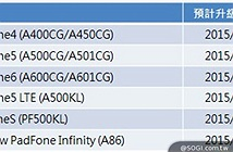 Các mẫu Zenfone sẽ sớm được cập nhật Android 5.0 Lollipop