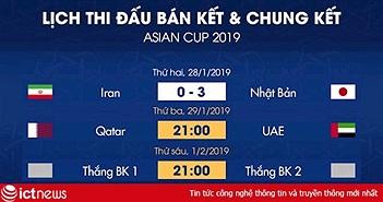 Lịch thi đấu bán kết Asian Cup 2019: Nhật Bản chờ đối thủ ở chung kết