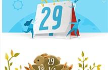 Ngày 29/2 tưng bừng trên Facebook và Google