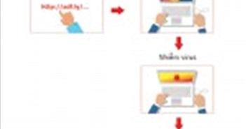 Bkav: Virus đào tiền ảo W32.AdCoinMiner đang lây lan nhanh tại Việt Nam