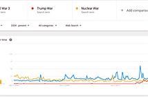 World War 3 và Trump War trở thành từ khóa hot trên Google