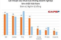 Việt Nam - thiên đường giúp Samsung tiết kiệm hàng tỷ đô tiền thuế