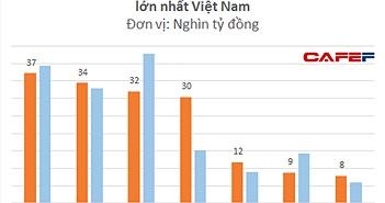 """Việt Nam - """"thiên đường"""" giúp Samsung tiết kiệm hàng tỷ đô tiền thuế"""
