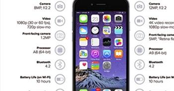 """Ý nghĩa thực sự đằng sau những chữ """"S"""" trên iPhone"""