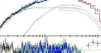 Phát hiện mới sửng sốt nguồn tia X nhị phân khối lượng thấp RX1804