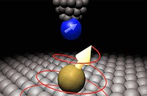 Đột phá của IBM: Biến hạt nguyên tử titan thành những vũ công tí hon