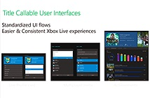 [BUILD 2015] Những tính năng giúp lập trình viên dễ dàng đưa game lên nhiều thiết bị chạy Windows 10