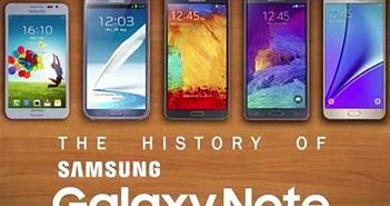 Ngược dòng lịch sử Galaxy Note: Bước đại nhảy vọt khẳng định vị trí đứng đầu
