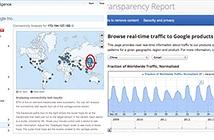 Gmail bị chặn hoàn toàn ở Trung Quốc