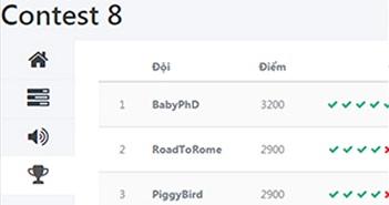 WhiteHat Contest 08 khép lại với chiến thắng thuộc về BabyPhD