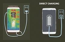 MediaTek Pump Express 3.0: công nghệ sạc nhanh đưa thẳng điện vào pin, giảm nhiệt độ tỏa ra