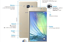 Samsung Galaxy A3 và A5 chính thức ra mắt, vỏ kim loại, siêu mỏng